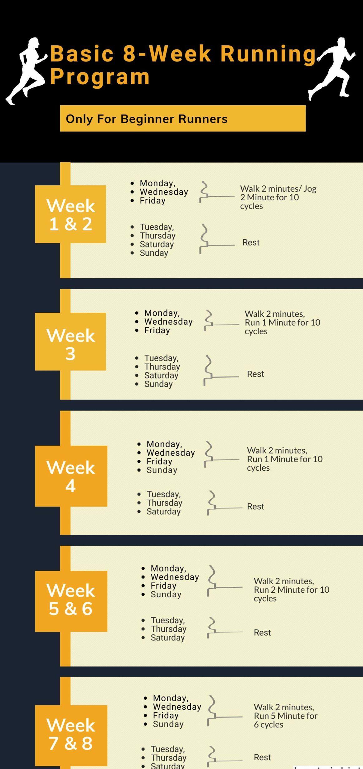 basic 8 week beginner program